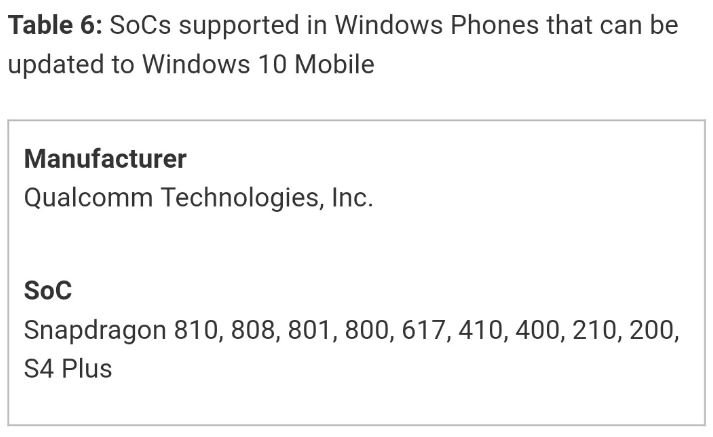 SoCs supported in Windows Phone that can be updated to Windows 10