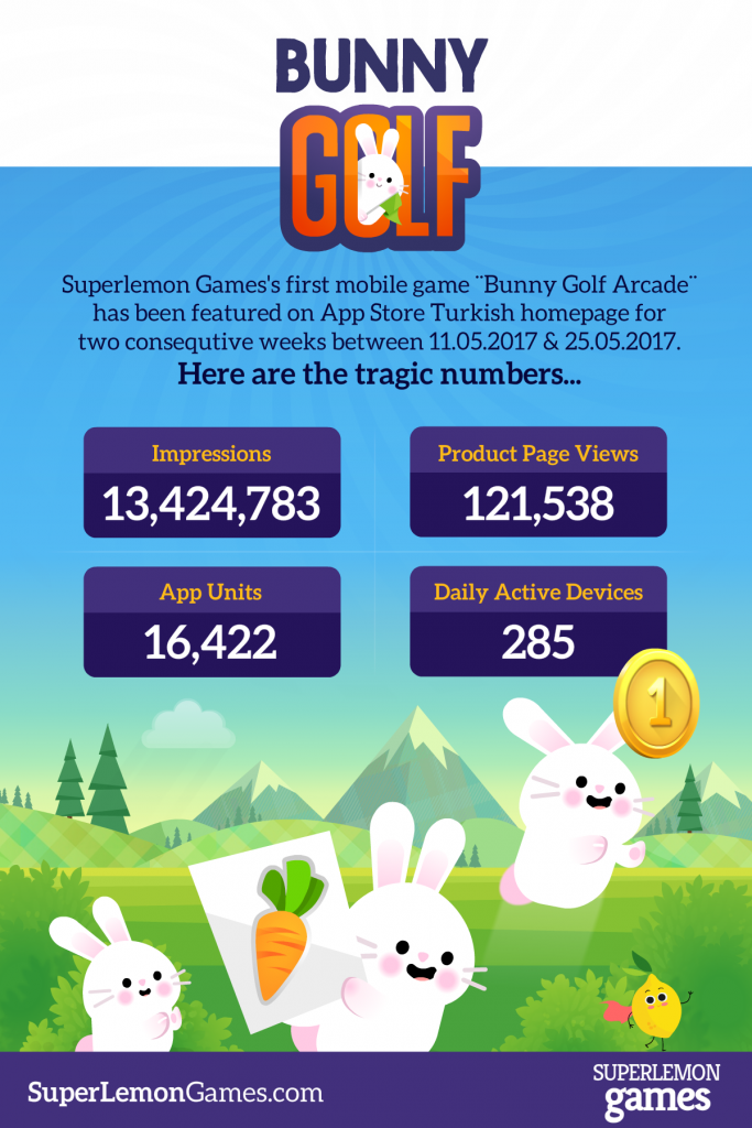 bunny golf info graphic